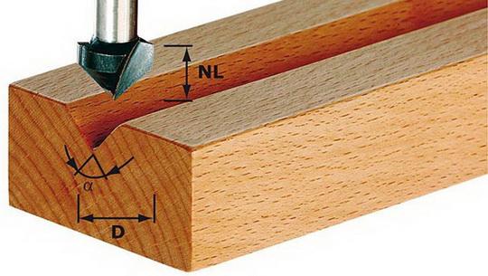 Как выбрать фрезы по дереву для ручного фрезера