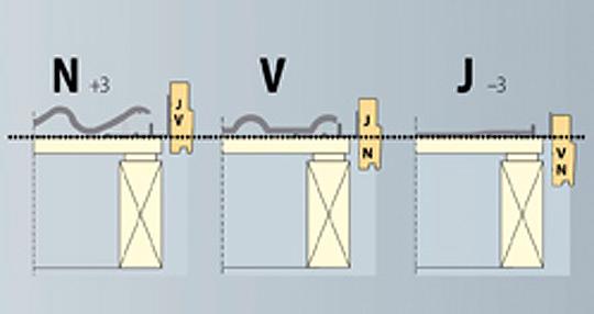 Краткая инструкция по монтажу мансардных окон FAKRO