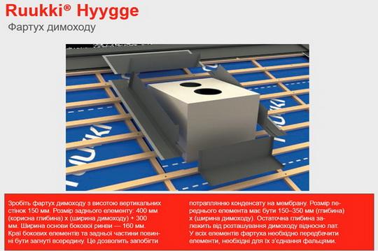 Иллюстрированное руководство по монтажу модульной металлочерепицы Ruukki Hyygge. Часть 2