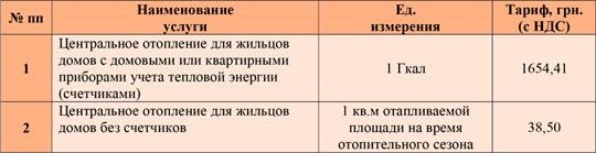 Новые тарифы на отопление за декабрь 2018 года
