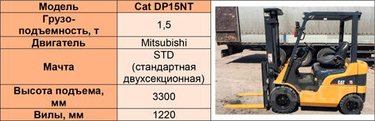 «Зевс» представил дизельные погрузчики CAT