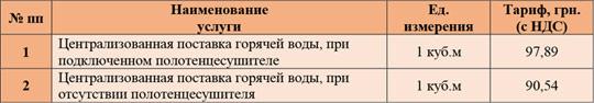 «Киевтеплоэнерго» сообщило цены на горячую воду за ноябрь 2019 года