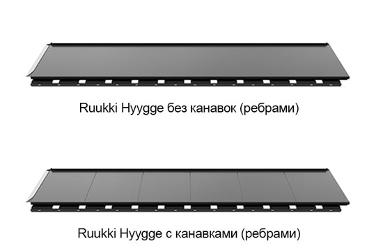 Новая модульная черепица Ruukki® Hyygge
