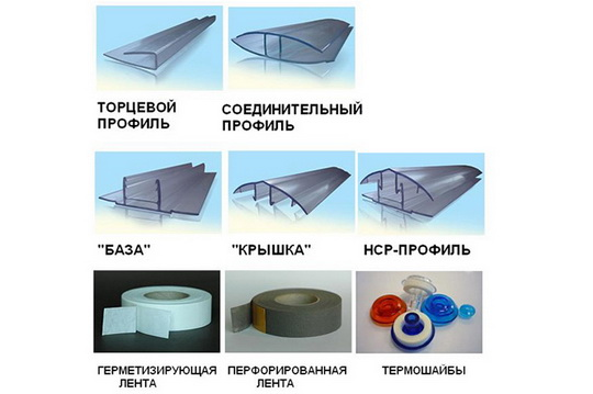 Как сделать навес из поликарбоната для дачи