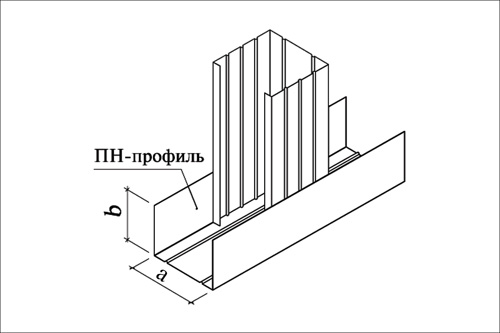 Основные элементы гипсокартонных конструкций