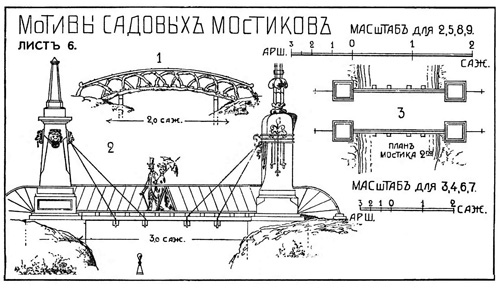 Мост своими руками чертежи 19