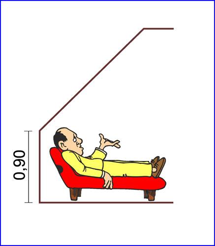 Использование чердачного пространства под мансарду