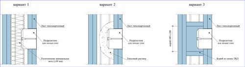 Сопряжение инженерных сетей с гипсокартонными конструкциями