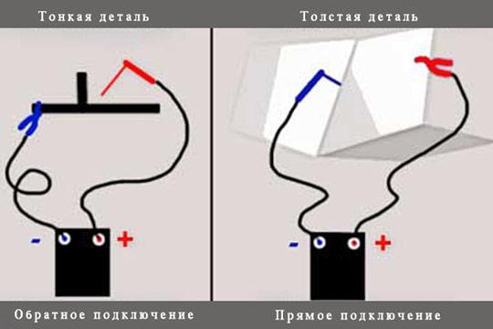 Схема подключения сварочного инвертора