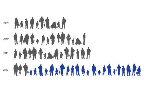 Количество участников госжилпрограмм увеличилось в 15 раз