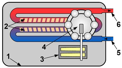 электроводонагревателей