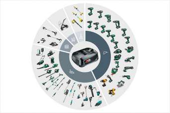 Создан Международный Аккумуляторный Альянс во главе с Bosch