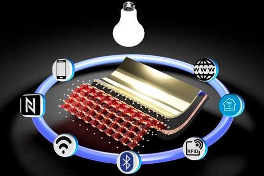 Созданы солнечные элементы, работающие в помещении при искусственном освещении