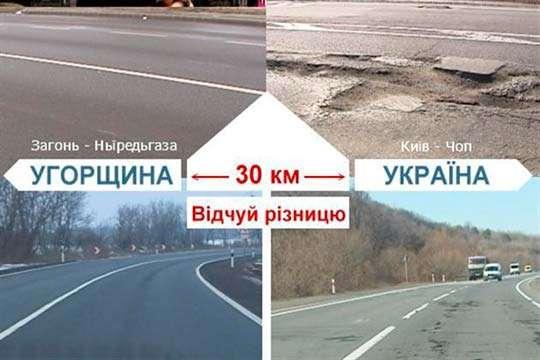 Как строят дороги в развитых странах. Видео