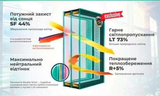 На рынке представлено мультифункциональное стекло нового поколения