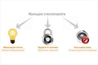 Как развивается рынок стеклопакетов в Украине
