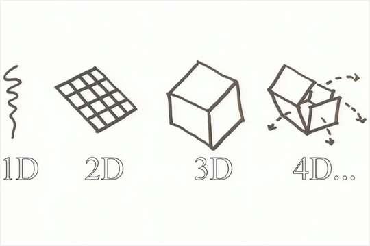 Появились новые материалы, созданные с помощью 4D-печати. Фото и видео