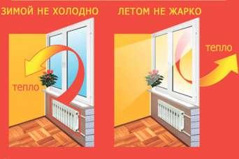 Чем отличается энергосберегающее окно от обычного?