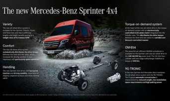Mercedes-Benz вывел на рынок Sprinter с автоматической коробкой передач