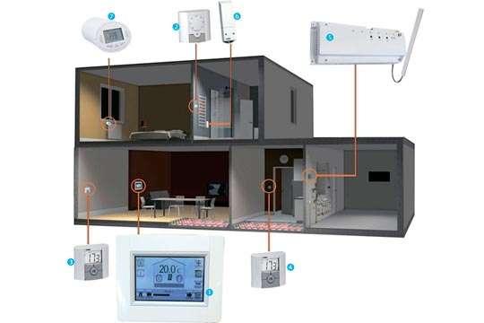 Появилась система «умный дом» для небольших домов и коттеджей
