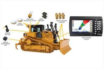 Разработаны GPS и лазерные системы управления дорожным строительством. Видео