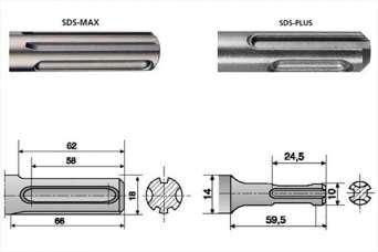 В чем различие стандартов буров SDS-Plus и SDS-Max и как они появились